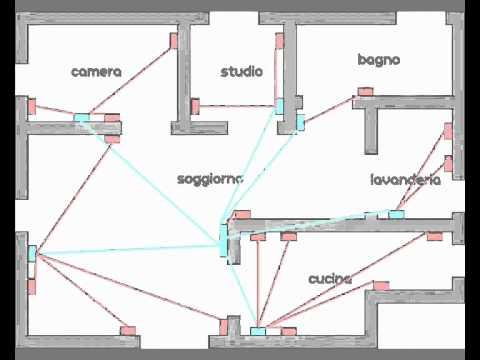 Differenze strutturali tra impianto elettrico e impianto for Impianto domotico