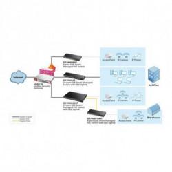 Zyxel GS1900-24 Gerido L2 Gigabit Ethernet (10/100/1000) Preto