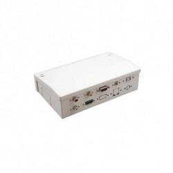 Traulux Boîte de Connexion pour Tableau Intéractif AAYAPR0097 TS1770001HN HDMI VGA 3,5 mm Blanc